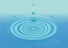 Water Ripple Royalty Free Stock Photo