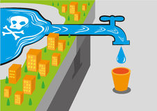 Water source has poison like lead. Editable Clip art. A community drinks from a contaminated water source caused by deadly elements such as lead Stock Image