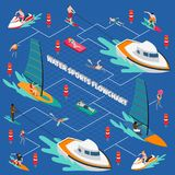 Water Sports Isometric People Flowchart Royalty Free Stock Image