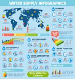 Water Supply Infographics Royalty Free Stock Image