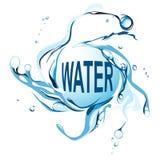 Water swirl Royalty Free Stock Photo