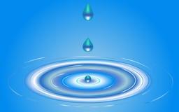 Water Swirls Stock Photo
