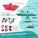 Water transport infographics Royalty Free Stock Photography