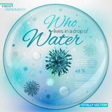 01 Water Virus infographic. The illustration of bio infographics with rotavirus in beautiful realistic style. Ecology, biotechnology and biochemistry concept vector illustration