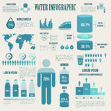 Water and watering infographic design. Water and watering infographic presentation design with graphics, diagrams, graphs, charts and map of Earth, total water Royalty Free Stock Photos
