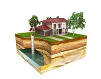 Water well system The image depicts an underground aquifer 3d re. Nder on white no shadow Stock Photo