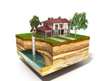 Water well system The image depicts an underground aquifer 3d re. Nder on white Royalty Free Stock Photos