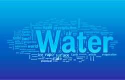 Water word cloud Royalty Free Stock Images