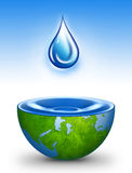 Water of the world Stock Images