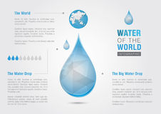 Water of the world. Info Graphic water drop with the world. Royalty Free Stock Image