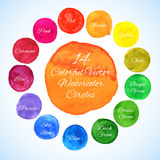 Watercolor vector circles. Royalty Free Stock Image