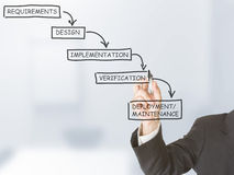 Waterfall model. Business man drawing flowchart of the waterfall model Stock Images