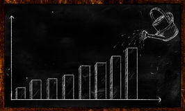 Watering Investment Sketch on Blackboard Royalty Free Stock Photography