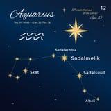 waterman Hoog gedetailleerde vectorillustratie 13 constellaties van de dierenriem met titels en eigennamen voor sterren Royalty-vrije Stock Foto's