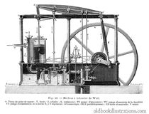 Watt's Steam Engine royalty free stock images