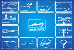 Wave power Royalty Free Stock Photos