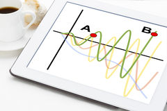 Wave signals on digital tablet Stock Images