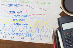 Waves. All about waves- sketches on napkin ideas about waves Royalty Free Stock Image