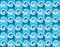 Waves texture Stock Images