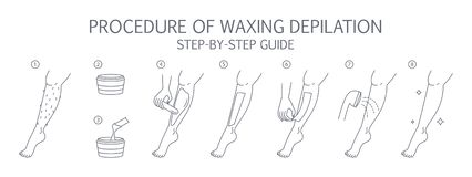 Free Waxing Leg Instruction. Hair Removal With Wax Guide. Stock Photography - 126434782