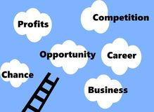 The Ladder to Business Heaven. You can see a ladder, which leads to the business heaven. There are six clouds with business related words. The sky is blue Royalty Free Stock Photography