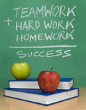 The way of success. A chalkboard describing the way to success Stock Photo