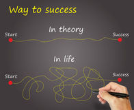 Way To Success, Concept Royalty Free Stock Photo