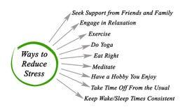 Ways to Reduce Stress royalty free illustration