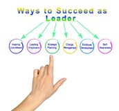 Ways to Succeed as  Leader. 6 Ways to Succeed as  Leader royalty free stock images