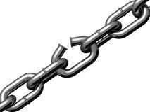 Weak link in stretched chain Royalty Free Stock Photos