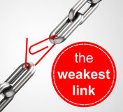 The weakest link Royalty Free Stock Image