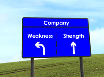 Weakness and Strength Sign. A sign stating a principle of marketing that emphasize SWOT Analysis Stock Photography