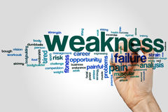 Weakness word cloud Royalty Free Stock Photography