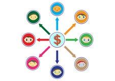 Wealth Distribution Output Illustration Stock Photos