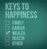 Wealth. keys to happiness illustration design Stock Photography