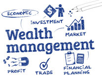 Wealth management. Chart with keywords and icons Stock Image