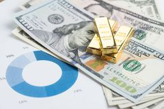 Wealth management or investment asset allocation concept, gold b. Ars / ingot on pile of US dollar banknotes on percentage pile chart using in balance risk and Royalty Free Stock Image