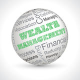 Wealth management vector theme sphere with keywords. Wealth management theme sphere with keywords stock illustration