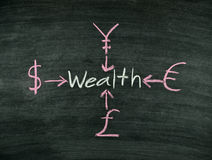 Wealth and money symbol Stock Photography