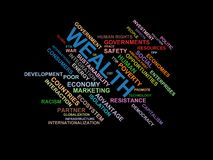 WEALTH - word cloud wordcloud - terms from the globalization, economy and policy environment Royalty Free Stock Photography