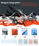 Weapon Infographics Set Stock Photos