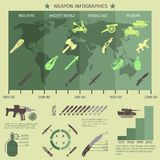 Weapon infographics set. Weapon military and police infographics set with world map and charts vector illustration Royalty Free Stock Images