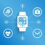 Wearable apparat för hälsa Royaltyfri Foto
