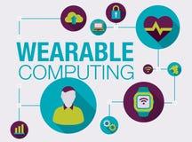 Wearable beräkning eller wearable datorbegrepp royaltyfri illustrationer