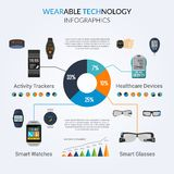 Wearable Technology Infographics Stock Images