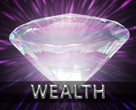 Weath savings investment concept Royalty Free Stock Images
