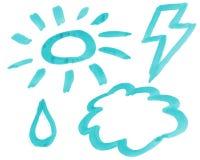 Weather Stock Image