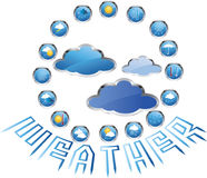 Weather Royalty Free Stock Image