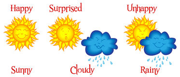 Weather cartoon strip. Cute and funny weather related cartoon or comic strip with happy sun being covered by mischievous rainy cloud Stock Photography