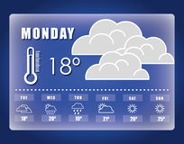 Weather concept Stock Photos
